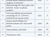 Obyekt - Şabran - 10000 m² (7)